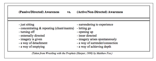 Passive and active awareness